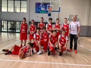 Stroje koszykarskie z nadrukiem dla dzieci dla zespołu SKM Nowa Sól