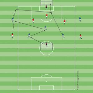 ćwiczenie piłkarskie narysowane w programie graficznym dla trenerów piłki nożnej pro train up