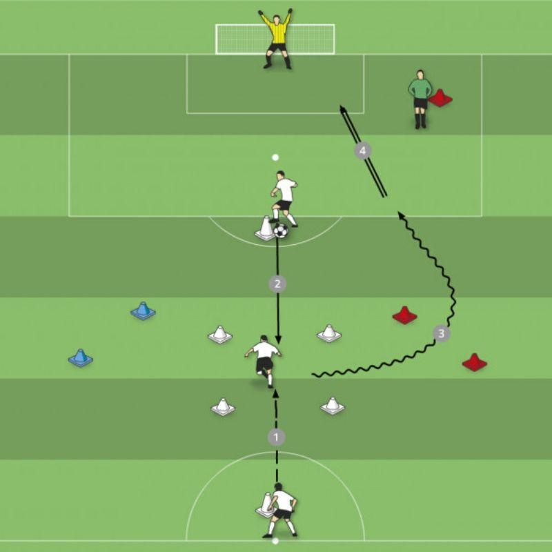 Program graficzny dla trenerów piłki nożnej